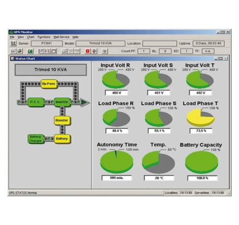 LEGRAND UPS szoftver RS232